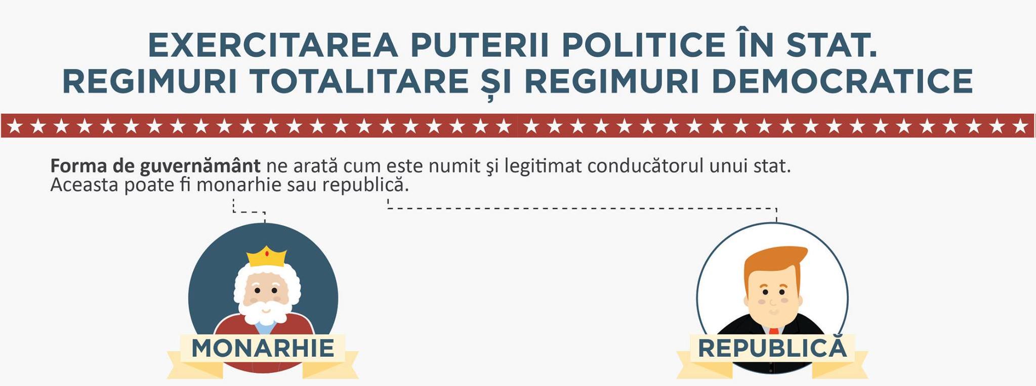 republica_monarhie